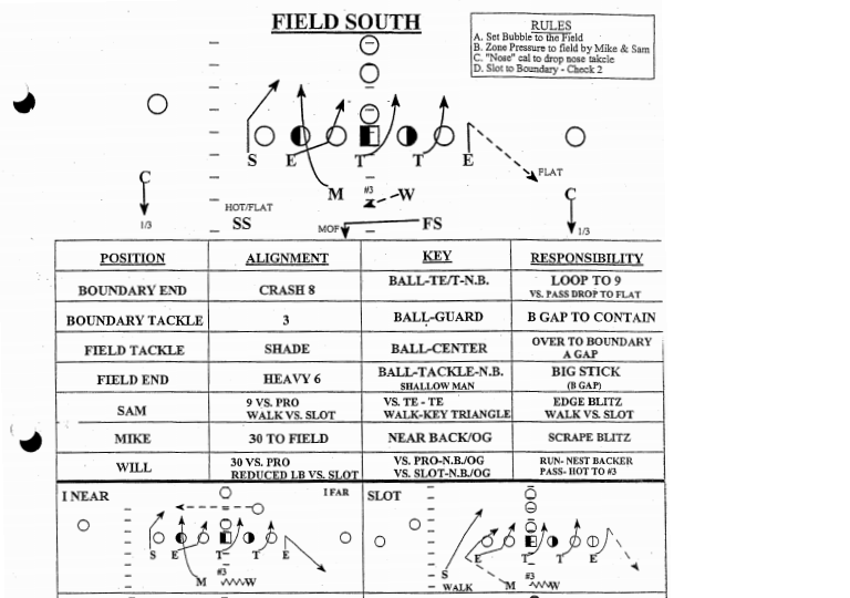 Ohio State Defensive Football Playbook 2002 Defense Ohio St Osu